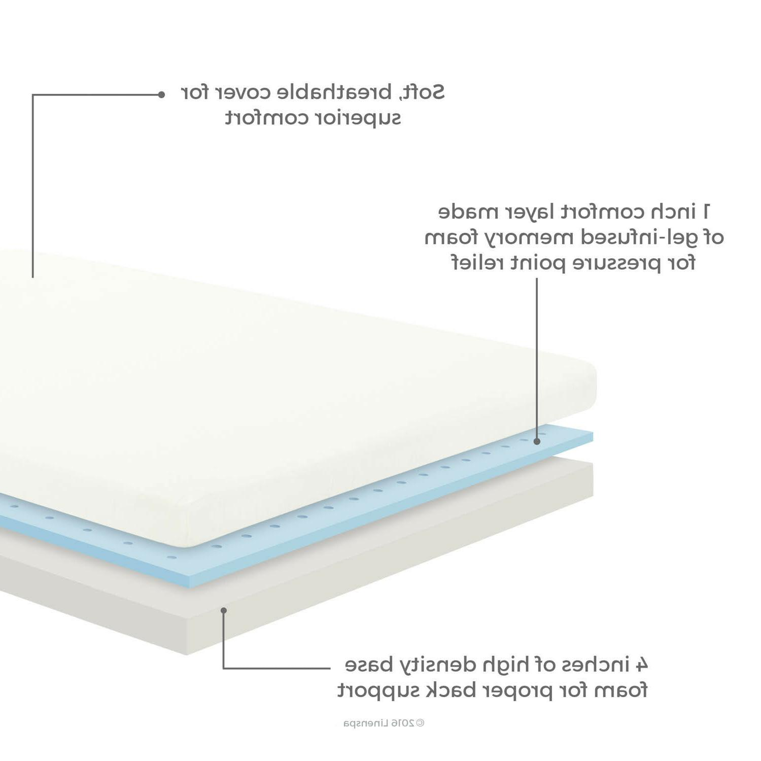 Linenspa inch Memory Foam Mattress Medium Firm Mattress for Kids